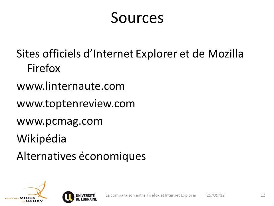 La comparaison entre Firefox et Internet Explorer