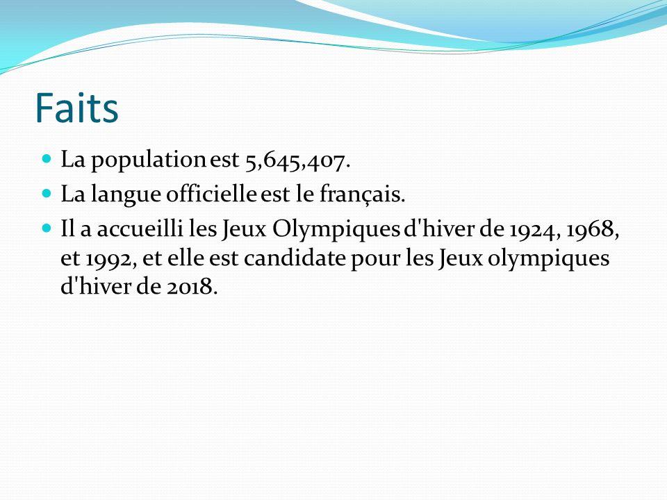 Faits La population est 5,645,407.