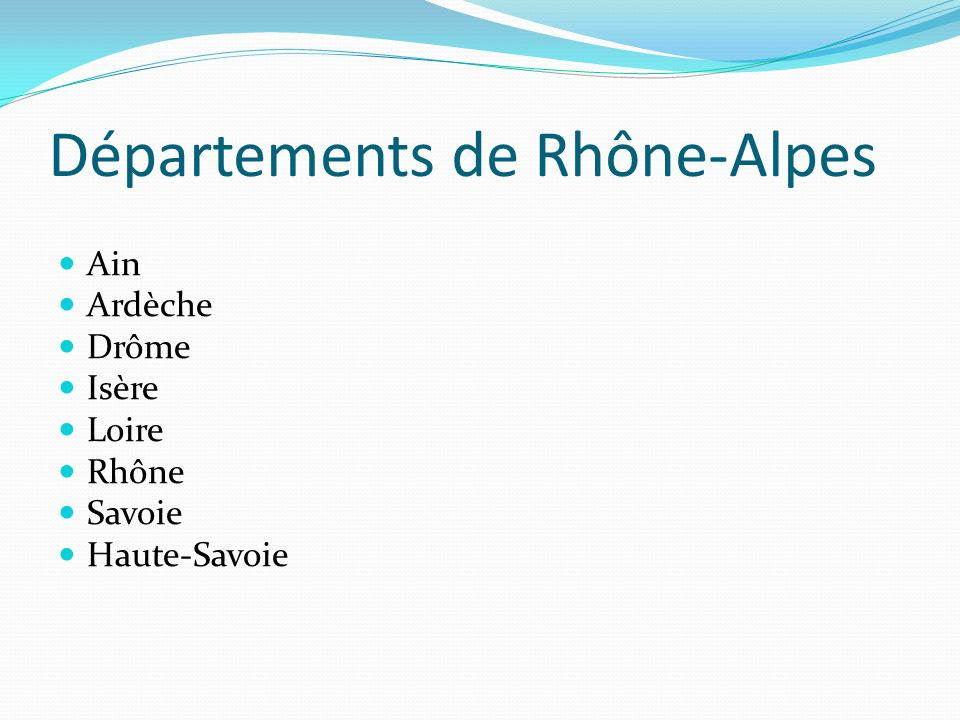 Départements de Rhône-Alpes