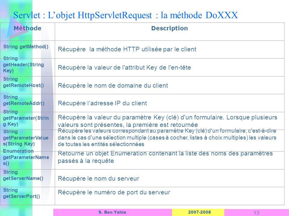Servlet : L'objet HttpServletRequest : la méthode DoXXX