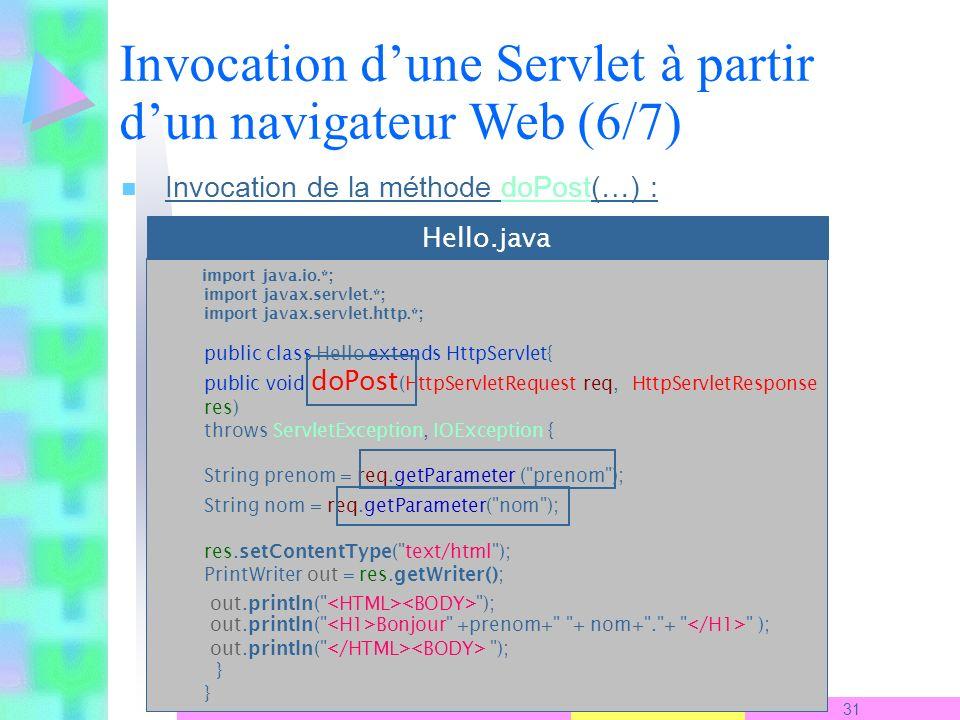 Invocation d'une Servlet à partir d'un navigateur Web (6/7)