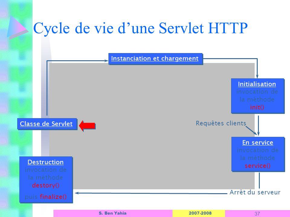 Cycle de vie d'une Servlet HTTP