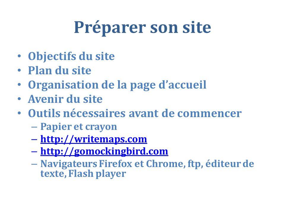 Préparer son site Objectifs du site Plan du site