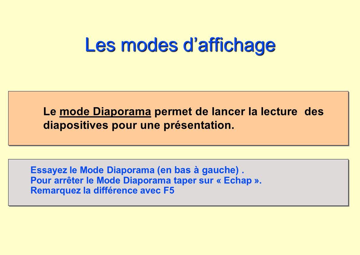Les modes d'affichage Le mode Diaporama permet de lancer la lecture des diapositives pour une présentation.