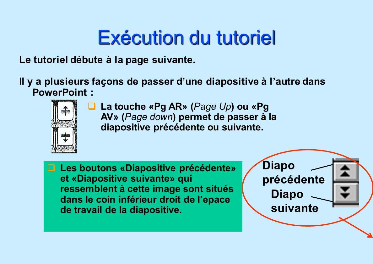Exécution du tutoriel Diapo précédente Diapo suivante