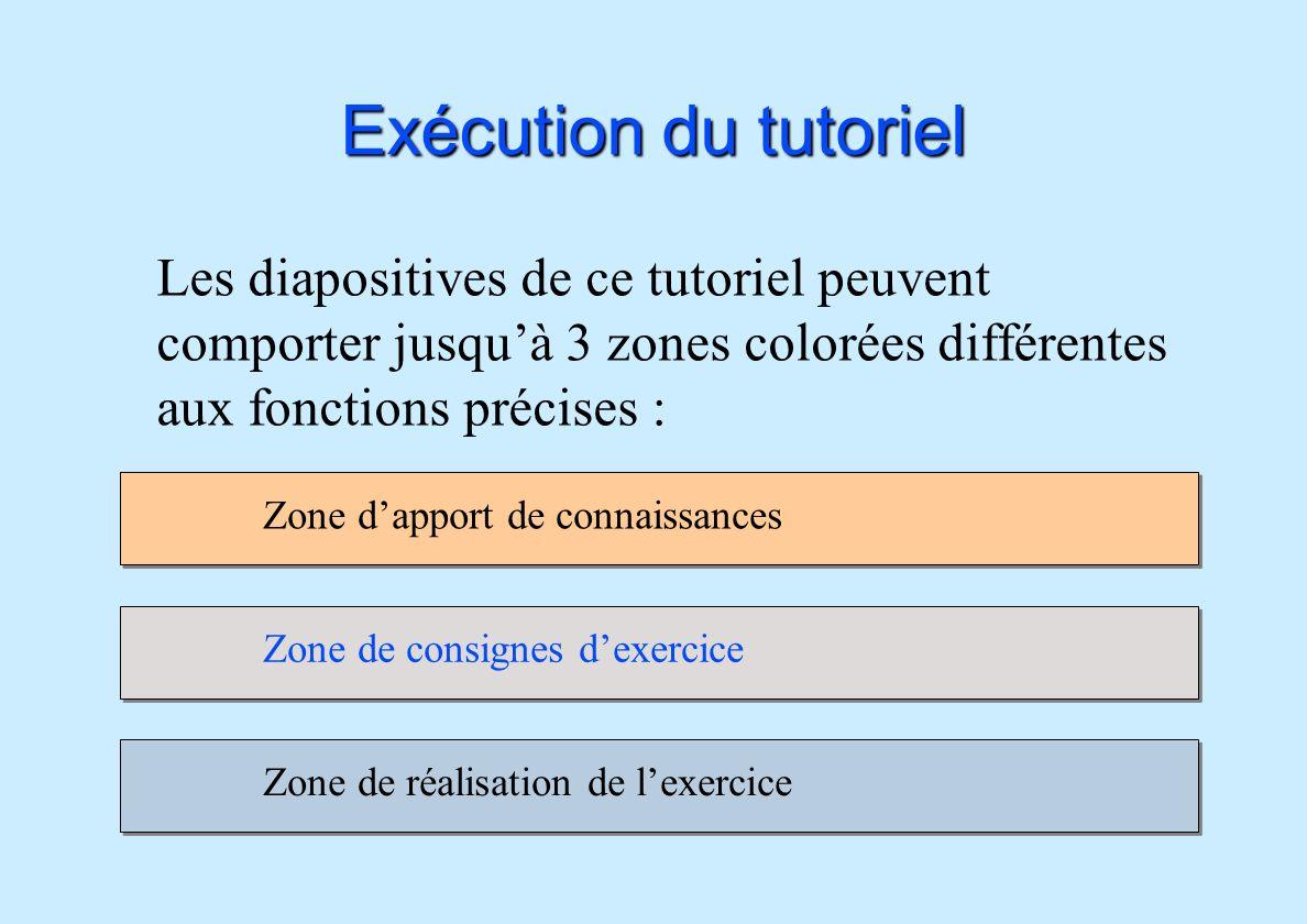 Exécution du tutoriel Les diapositives de ce tutoriel peuvent comporter jusqu'à 3 zones colorées différentes aux fonctions précises :