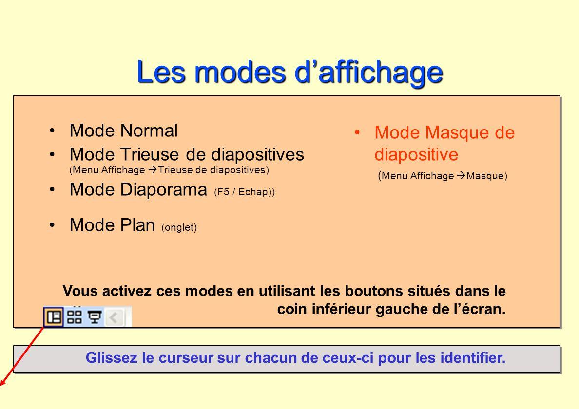 Les modes d'affichage Mode Normal