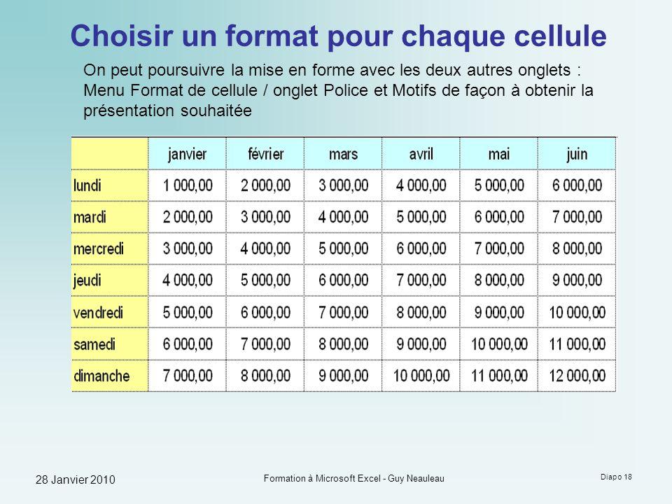 Choisir un format pour chaque cellule