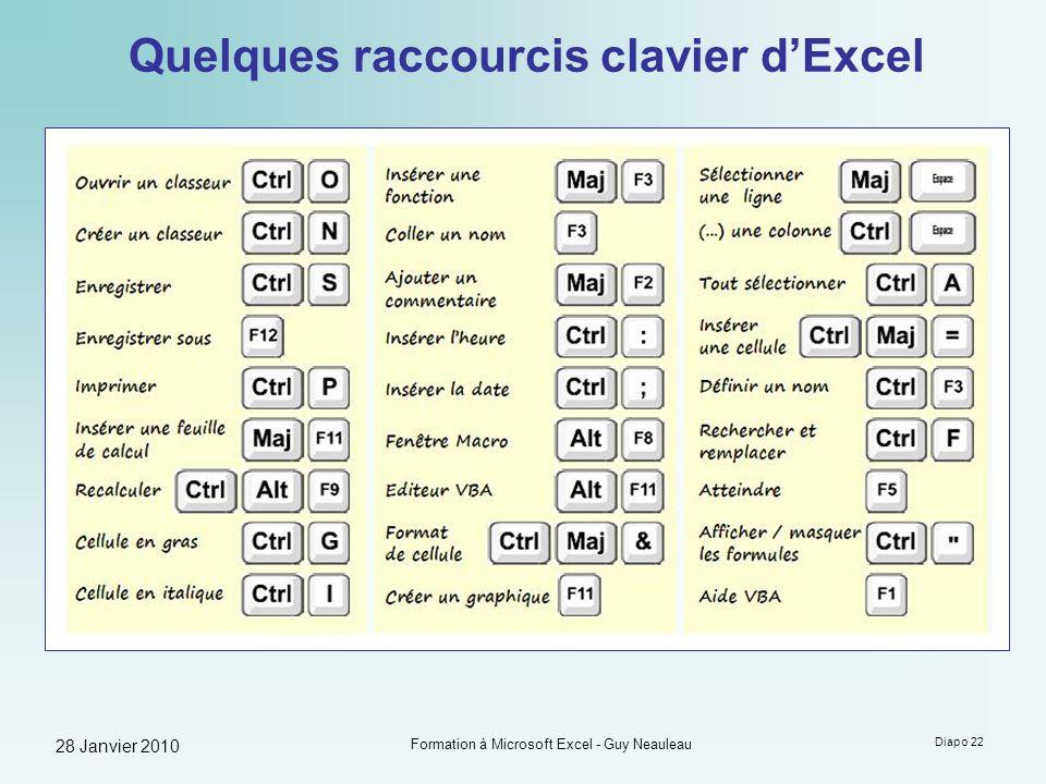 Quelques raccourcis clavier d'Excel