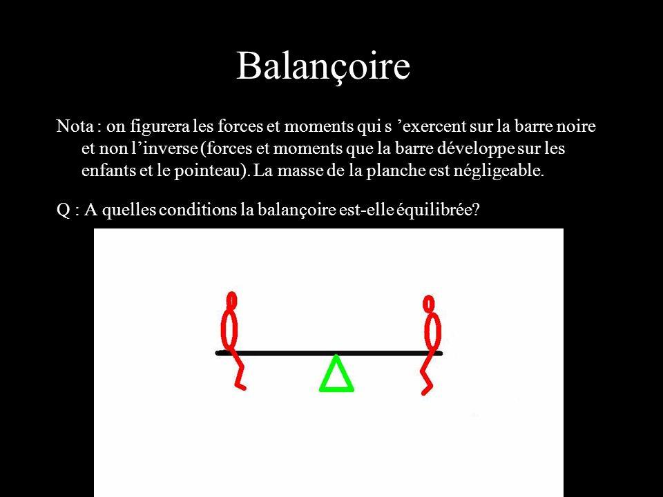 Balançoire