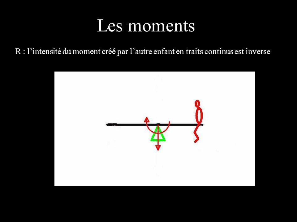 Les moments 4 éléments.