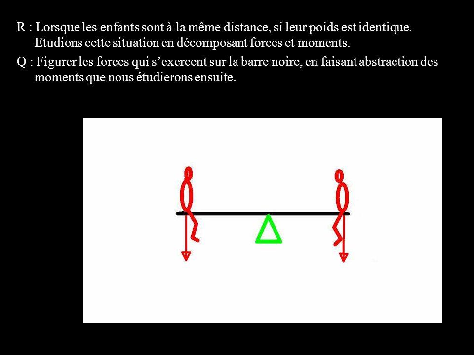 R : Lorsque les enfants sont à la même distance, si leur poids est identique. Etudions cette situation en décomposant forces et moments.