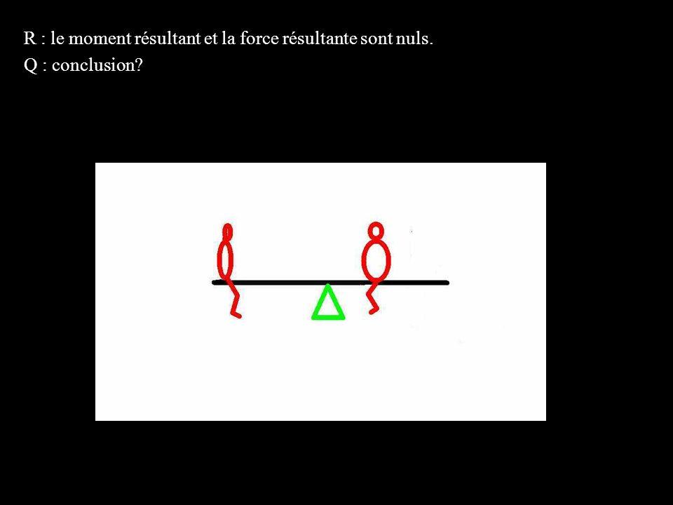 4 éléments R : le moment résultant et la force résultante sont nuls.