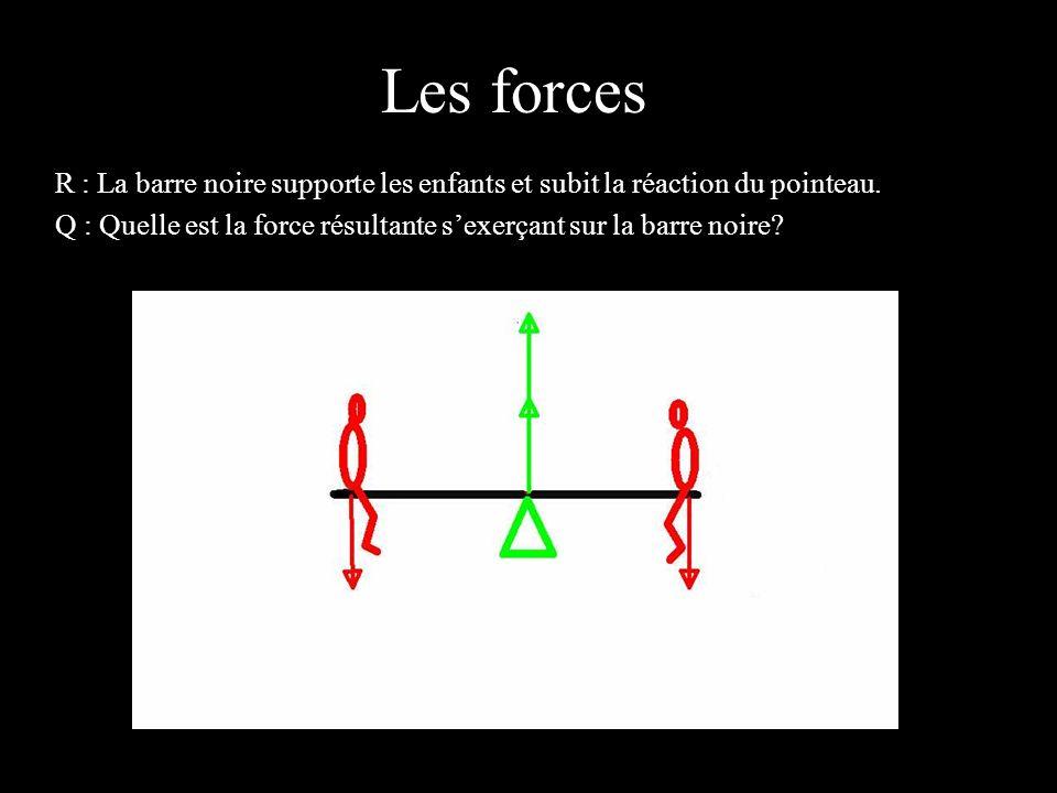 Les forces 4 éléments. R : La barre noire supporte les enfants et subit la réaction du pointeau.