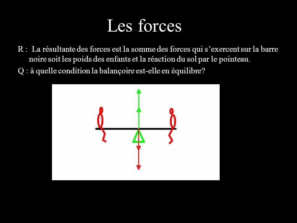 Les forces 4 éléments.