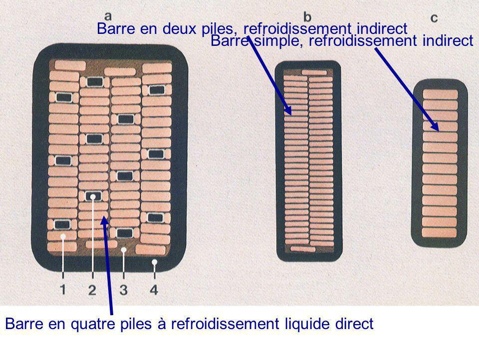 Barre en deux piles, refroidissement indirect