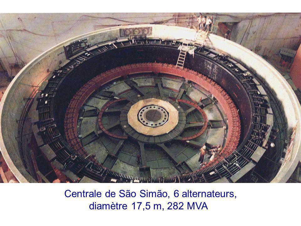 Centrale de São Simão, 6 alternateurs,