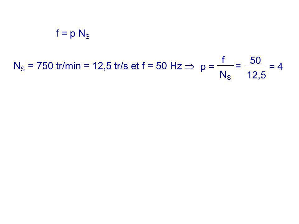 f = p NS p = f NS = 50 12,5 = 4 NS = 750 tr/min = 12,5 tr/s et f = 50 Hz 