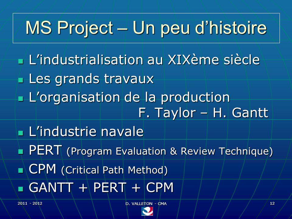 MS Project – Un peu d'histoire
