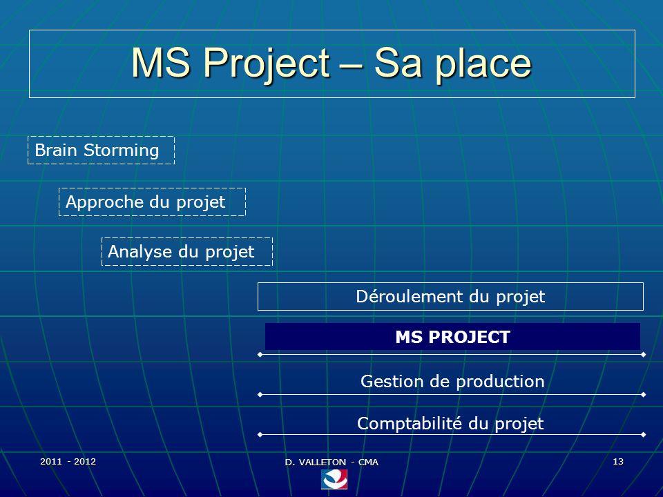 Comptabilité du projet