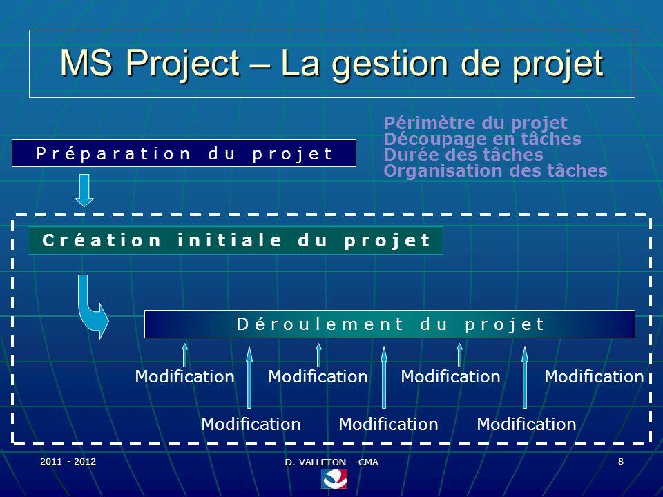 MS Project – La gestion de projet