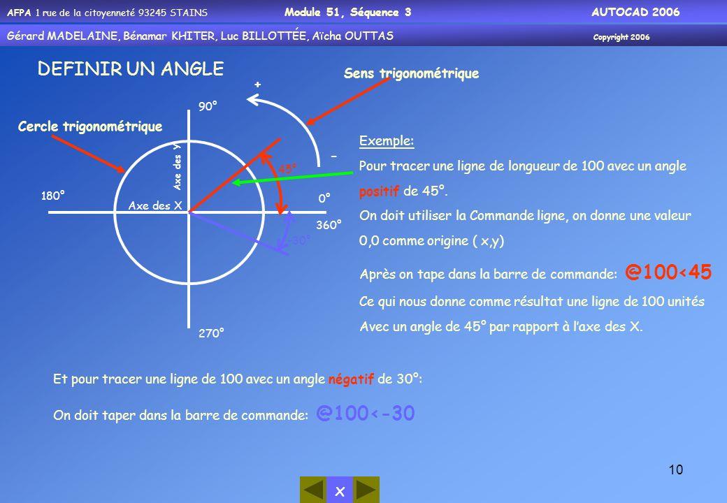 DEFINIR UN ANGLE Sens trigonométrique + Cercle trigonométrique