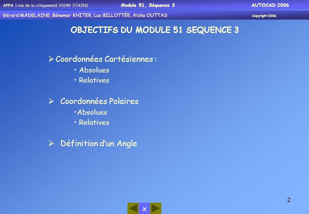 OBJECTIFS DU MODULE 51 SEQUENCE 3