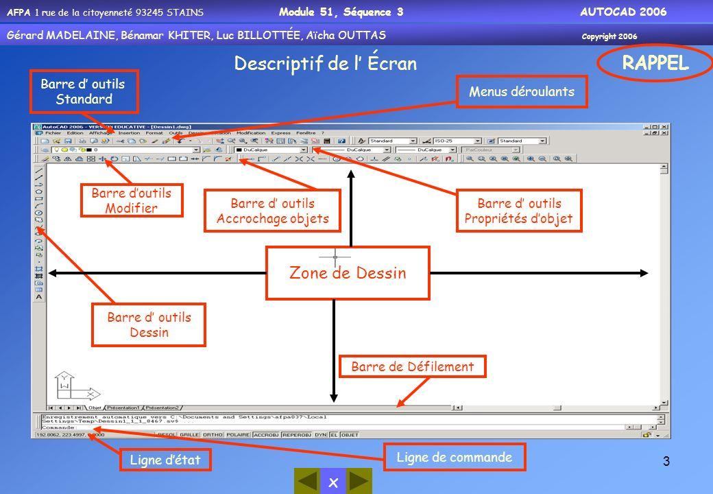 RAPPEL Descriptif de l' Écran Zone de Dessin Barre d' outils Standard