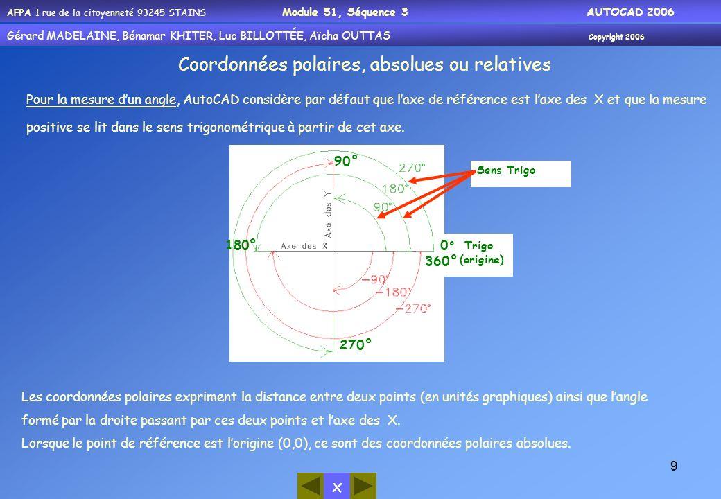 Coordonnées polaires, absolues ou relatives