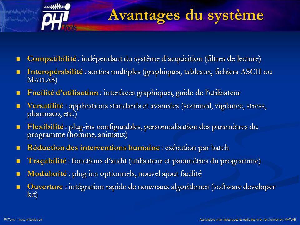 Avantages du système Compatibilité : indépendant du système d'acquisition (filtres de lecture)