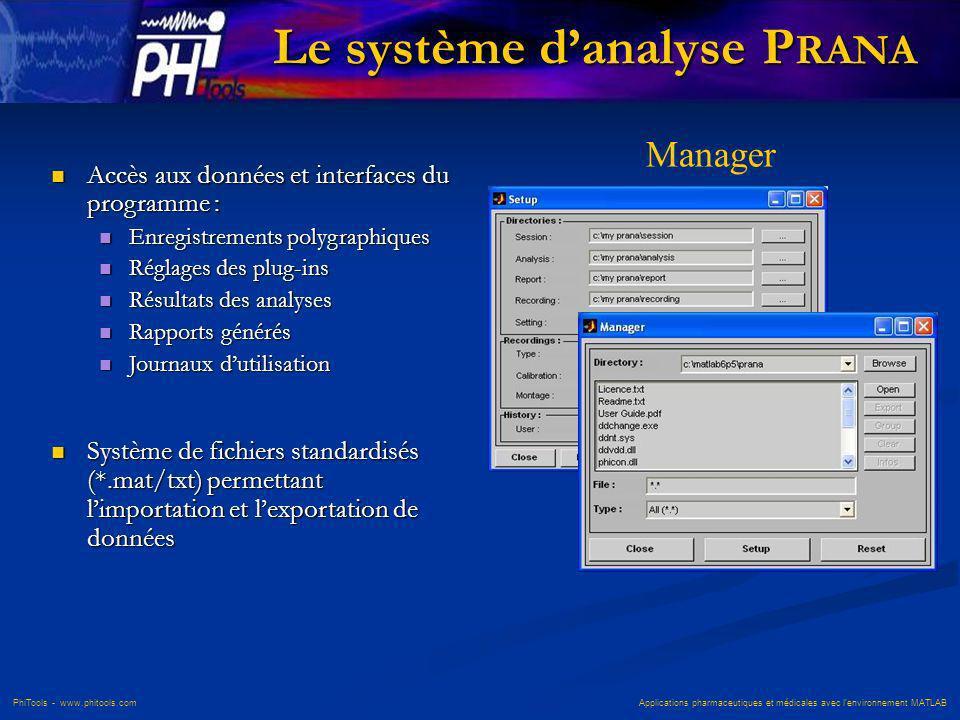 Le système d'analyse PRANA
