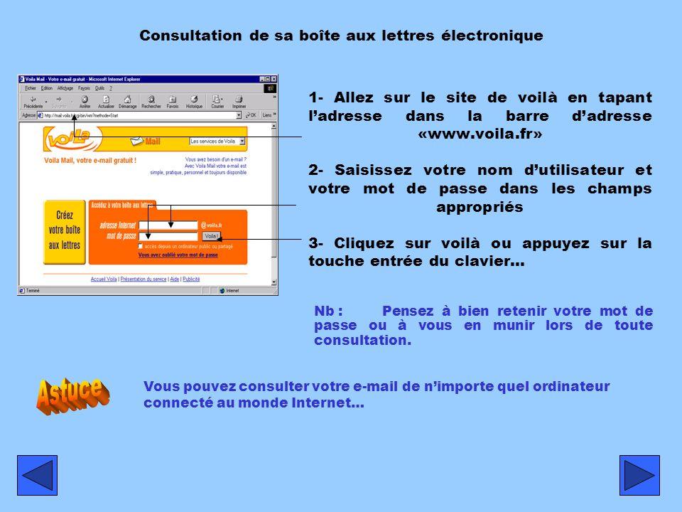 Consultation de sa boîte aux lettres électronique