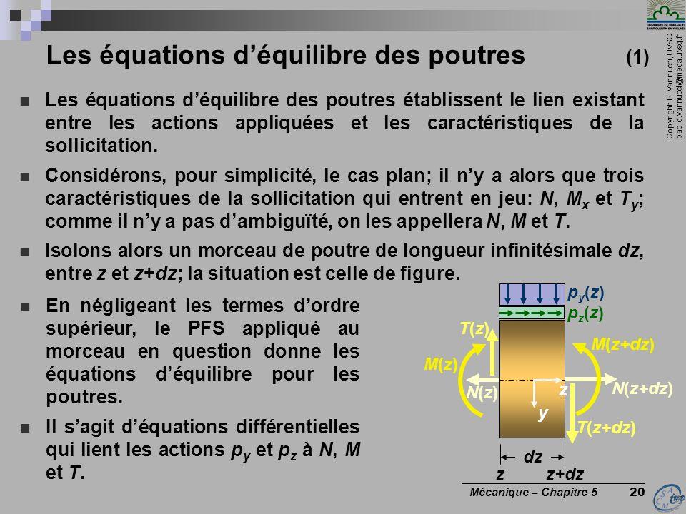 Les équations d'équilibre des poutres (1)