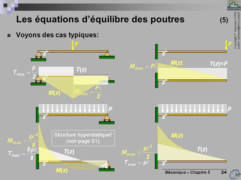 Les équations d'équilibre des poutres (5)