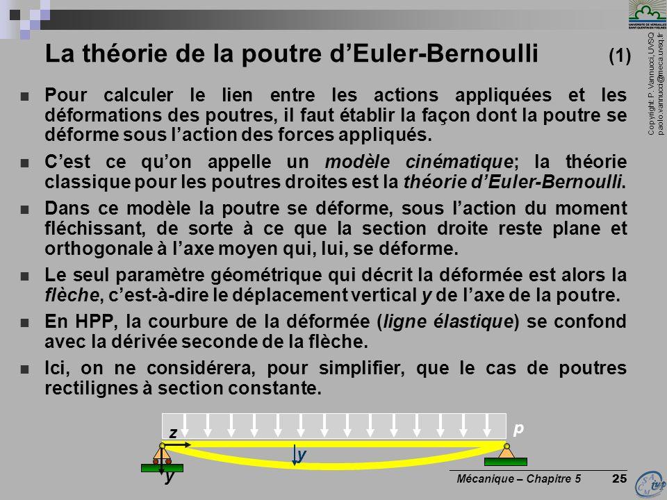 La théorie de la poutre d'Euler-Bernoulli (1)