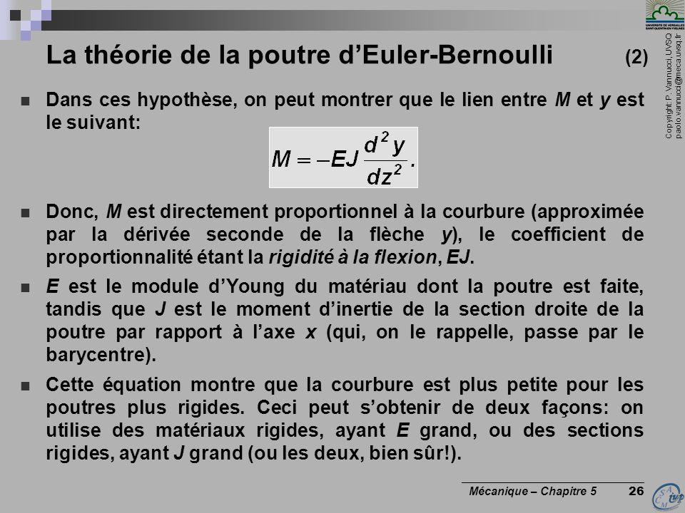 La théorie de la poutre d'Euler-Bernoulli (2)