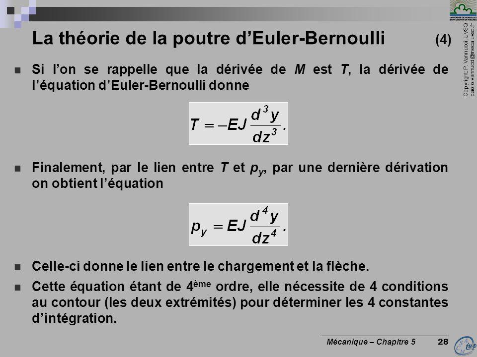 La théorie de la poutre d'Euler-Bernoulli (4)