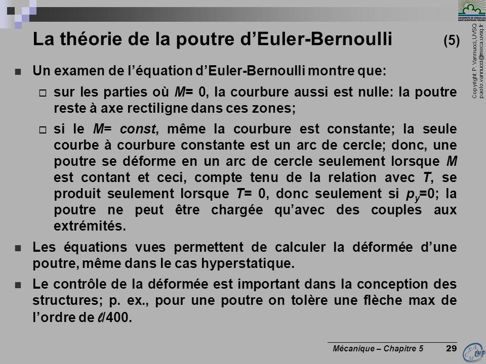 La théorie de la poutre d'Euler-Bernoulli (5)