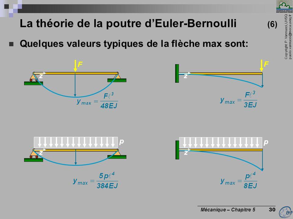 La théorie de la poutre d'Euler-Bernoulli (6)