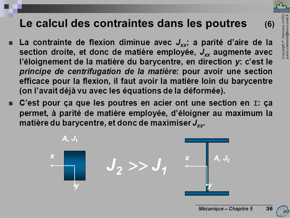 Le calcul des contraintes dans les poutres (6)
