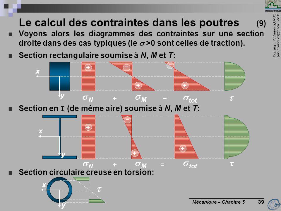 Le calcul des contraintes dans les poutres (9)