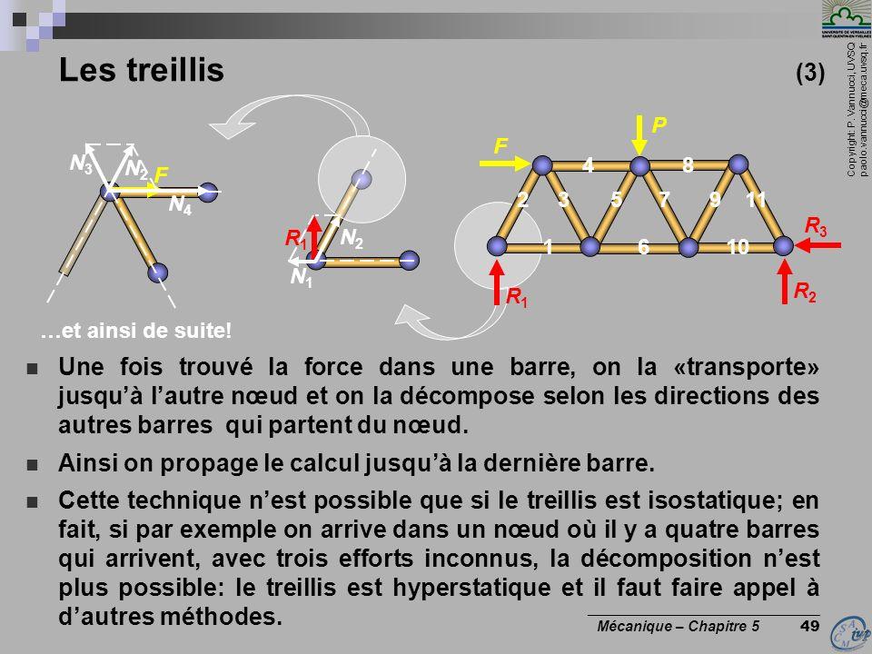 Les treillis (3)