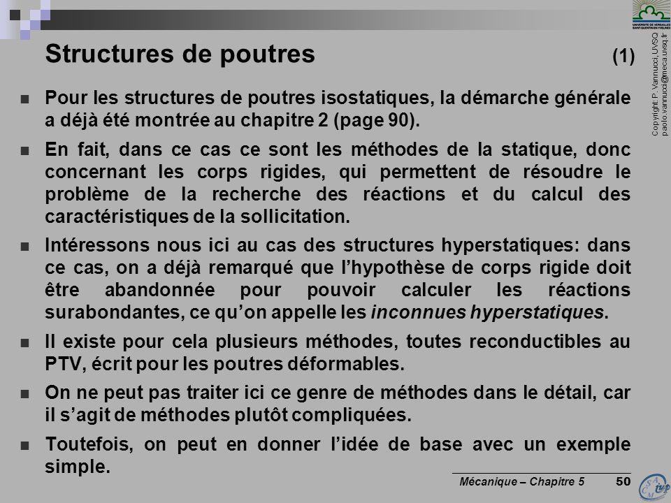 Structures de poutres (1)