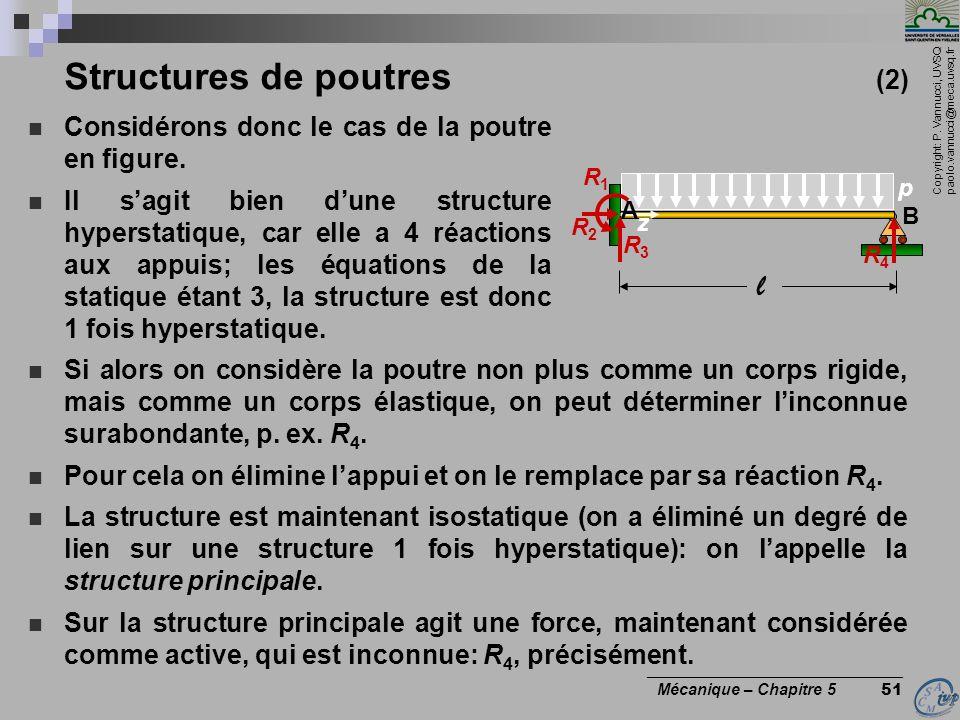 Structures de poutres (2)