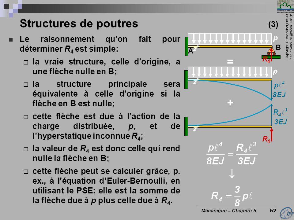 Structures de poutres (3)
