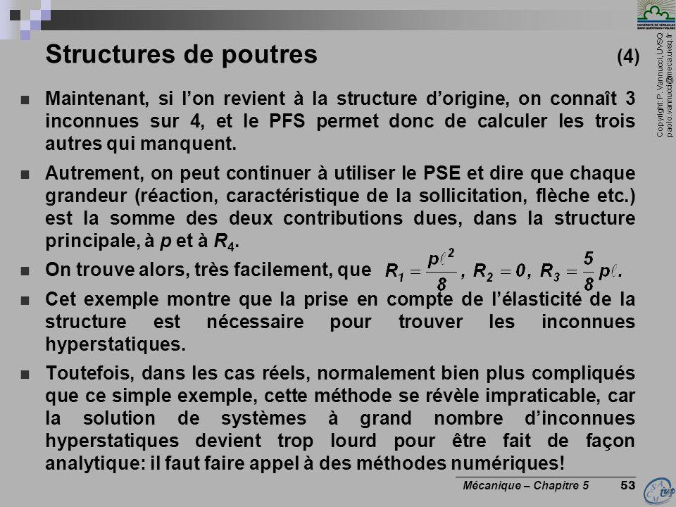 Structures de poutres (4)