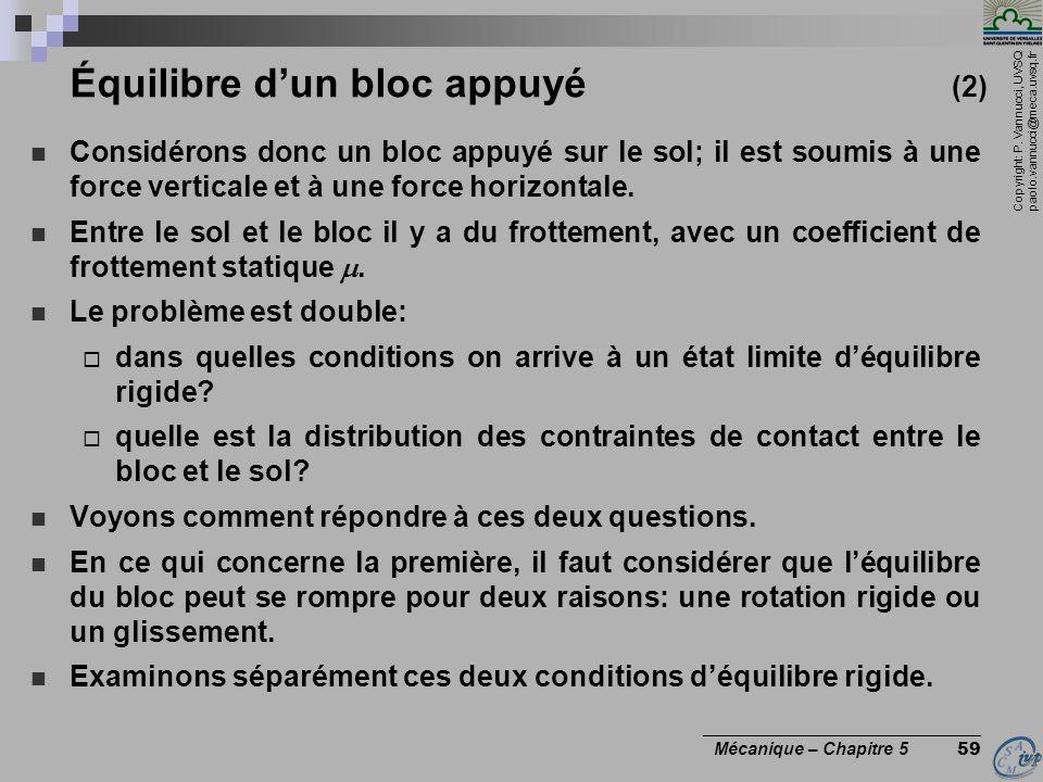 Équilibre d'un bloc appuyé (2)
