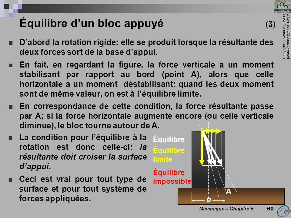Équilibre d'un bloc appuyé (3)