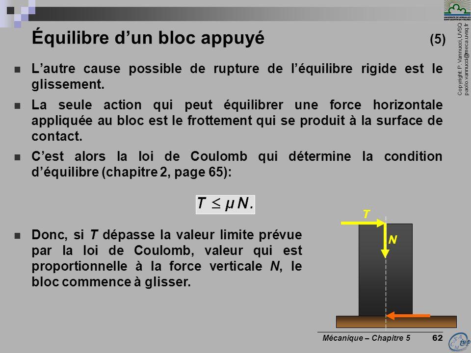 Équilibre d'un bloc appuyé (5)