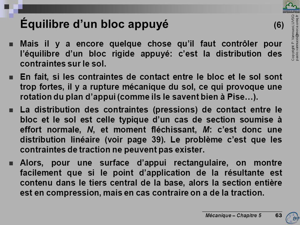 Équilibre d'un bloc appuyé (6)